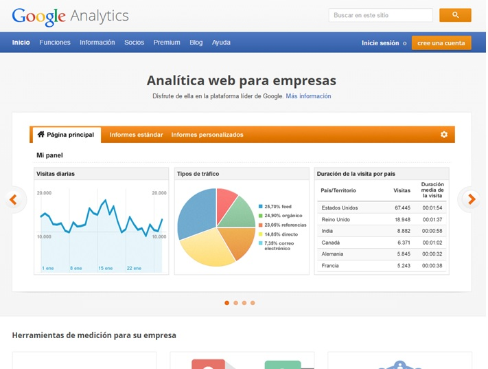 Portada Google Analytics