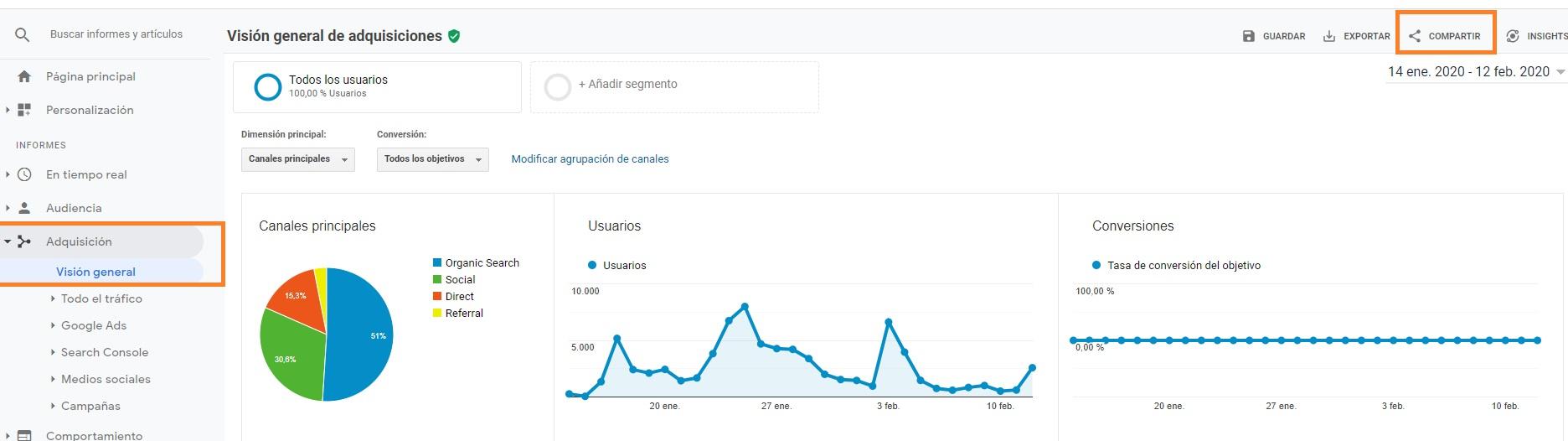 COMO activar reporte DE google analytics POR EMAIL AUTOMATICO cada mes 5